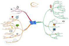 Les étapes de création d'une carte mentale