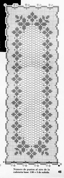 Free filet crochet pattern curtains with coffee pot and cups Filet Crochet Charts, Crochet Doily Patterns, Crochet Diagram, Thread Crochet, Crochet Designs, Crochet Doilies, Crochet Stitches, Knit Crochet, Crochet Table Runner