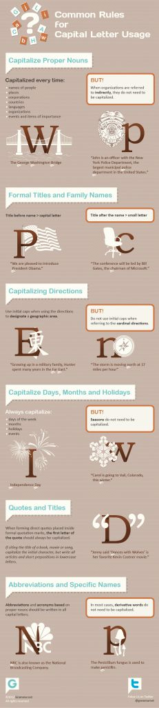 When to use CAPITAL (BIG) letters and uncapitalized (small) letters in English.