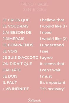 learn FRENCH basic phrases
