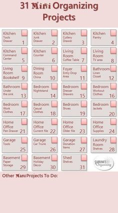 31 mini organizing projects, Home Organization organizing,