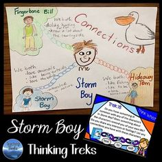ks3 critical thinking resources Pshe resources - all pshe lessons our ks3 and ks4 pshe resources include per lesson: one editable powerpoint and  fake news + critical thinking.