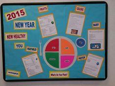 My Plate New Years Bulletin Board