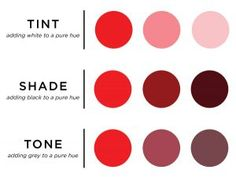 Color Theory Part exploring hue, value, tint, shade and tone . Color Mixing Guide, Color Mixing Chart, Monochromatic Color Scheme, Colour Pallette, Fancy Words, Knitting Blogs, Color Psychology, Psychology Facts, Color Studies