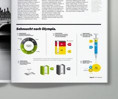 Infographic style showing what our materials are made of, any allergies, etc. I know there have been a lot of requests for this kind of information on the website.