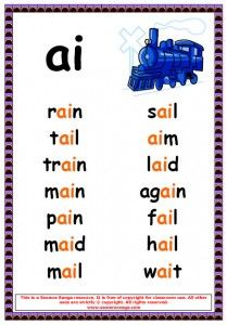 Printables Ir Words Phonics ir phonic poster word work pinterest words and phonics to show ai pdf file there are loop cards accompany this resource download file