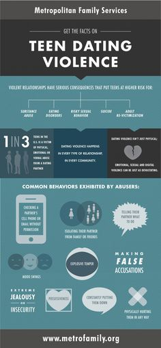 Get the Facts on Teen Dating Violence