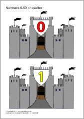 The numbers from 51 to 100 presented on medieval castles. An extension to our existing Numbers on castles resource. Early Childhood Activities, Kids Learning Activities, Teaching Resources, Fairy Tale Theme, Fairy Tales, Chateau Moyen Age, Sparkle Box, Medieval Crafts, Château Fort