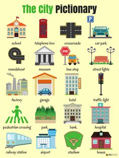 English Vocabulary: Places in the City – ESLBuzz Learning English Places and shops around Town or City vocabulary in English… English Verbs, English Vocabulary Words, Learn English Words, English Phrases, English Writing, English Study, English Grammar, English Posters, English Lessons For Kids