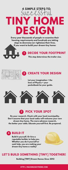 4 Simple Steps to (Successful) Tiny Home Design