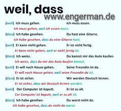 German Grammar, German Words, Deutsch Language, Study German, Germany Language, German Language Learning, Teaching French, Teaching Spanish, Learn French