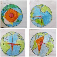 Dünya'mızın Katmanları .... Cannur HAZNEDAR Earth Science Activities, Geography Activities, Teaching Science, Science Education, Science For Kids, Social Science, Kids Education, Elementary Science Classroom, 6th Grade Science