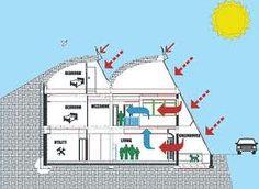 Concepto térmico