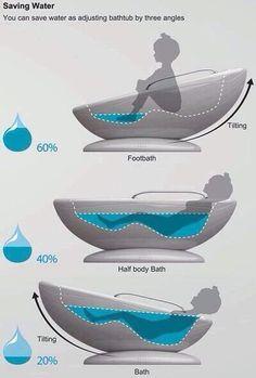 Bañera ecológica