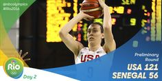 121 pts is a new U.S. Olympic record for points in a game.