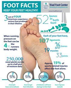 Fun foot facts to tickle your tootsies! http://www.triadfoot.com/2015/04/27/feet-happy-healthy-national-foot-health-awareness-month-comes-close/
