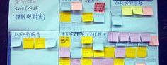 Milyen a jó SWOT (GyELV) elemzés, és hogyan készül? | Virtual Marketing