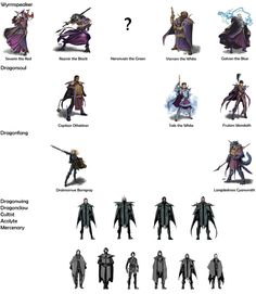 Members and ranks of the Dragon Cult
