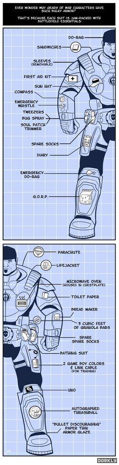 Gears of War Armor Contents - Dorkly Comic