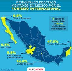 #Mexico #VisitMexico #Tourism Puerto Vallarta, Riviera Nayarit, Visit Mexico, Maine, Mexico City, Tourism, Cities, News