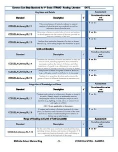 6TH, 7TH, AND 8TH GRADE CCSS ELA PLANNING TEMPLATE AND CHECKLIST BUNDLE - TeachersPayTeachers.com