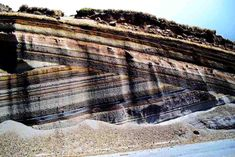 Types of Unconformities