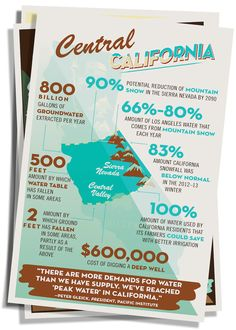 34 Surprising Facts You Need to Know About California's Drought | TakePart
