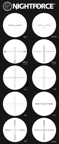 Nightforce Reticles Views and Specs within AccurateShooter.com