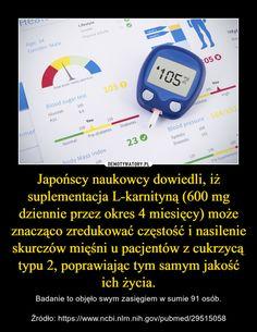 Blood Sugar Test, Blood Pressure, Diabetes, Fitbit