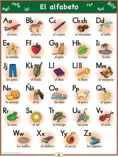 Spanish Alphabet Poster - Italian, French and Spanish Language Teaching Posters | Second Story Press