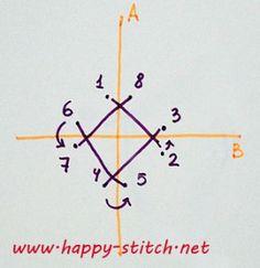 Basic temari patterns (masu, spindle, swirl) » Happy Stitch