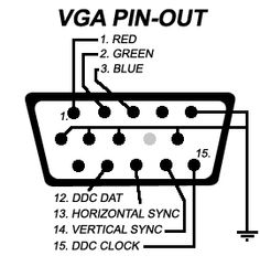 Rca Wiring Diagram as well S Video To Hdmi Connector moreover Usb Plug Adapter additionally T117765 15 pin vga connector damaged likewise Wiring Diagram For Cat6 Connectors. on scart wiring diagram