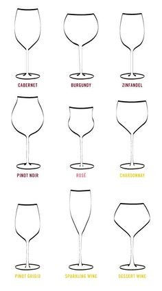 Another Chart of Wine Glass Shapes for specific Wine Types. This is true, Rydel makes these specialty glasses and it can totally change the taste of wine! Wine Tasting Party, Wine Parties, Art Du Vin, Wein Poster, Beer Calories, Wine By The Glass, Dining Etiquette, Wine Education, Tablescapes