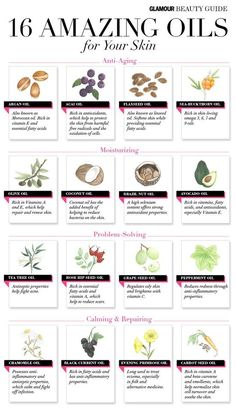 Spring Beauty Alert! Natural Oils for Every Skin Type - I really like Tea Tree Oil!!! I also started added a bit of almond oil to my moisturizers and lotions, etc. but that's not on this list I don't think.