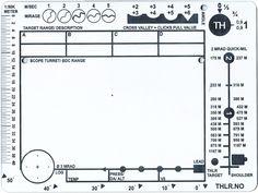 THLR Range Card
