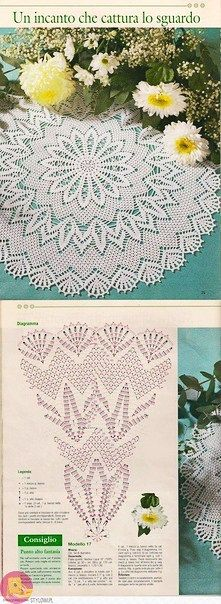 New Crochet Beanie Tutorial Hooks Ideas Free Crochet Doily Patterns, Crochet Doily Diagram, Crochet Mandala, Filet Crochet, Crochet Motif, Irish Crochet, Crochet Designs, Stitch Patterns, Crochet Round