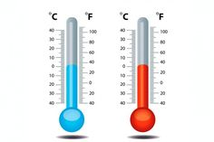 sprites.comohacerpara.com 03071g-tabla-equivalenc...rados-celsius-fahrenheit Google Search, Blue