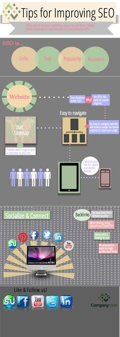 SEO | @Piktochart Infographic