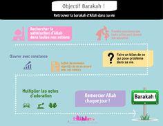apprendre ayat al kursi facilement pdf