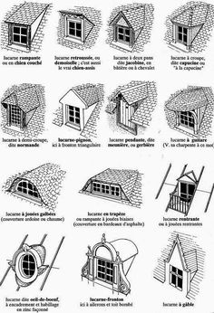 Roof window roof window roofRoof window roof window Warm Tips: Roofing Architecture Detail metal slate roofing.Roofing Humor Meme Warm Tips: Roofing Architecture Detail metal slate roofing. Dormer Roof, Dormer Windows, Shed Dormer, House Windows, House Roof, French Style Homes, Attic Rooms, Roof Design, Architecture Details