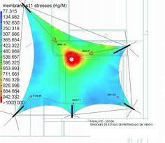 analisis de una membrana con tensiones de pretensado