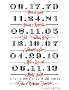 Personalized Family Date Collage- Wall Decor-Digital Printable & Customized Wall Art- Family Keepsake- Important Date Collage