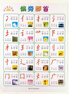 Chinese Character and Stroke Poster US$5.95