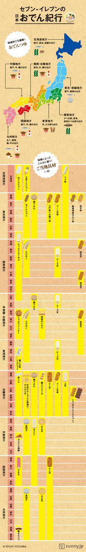 東北と近畿が充実。コンビニの「地域限定おでん」   ZUNNY Page Design, Layout Design, Web Design, Graphic Design, Visual Dictionary, Information Design, Japan Travel, Trivia, Knowledge