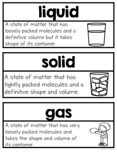 Science Word Wall Cards for Upper Elementary - There are tons of vocabulary terms included in this science word wall card set. They are easy to pr - 1st Grade Science, Middle School Science, Elementary Science, Science Classroom, Teaching Science, Upper Elementary, Elementary Education, Classroom Decor, 1st Grade Worksheets