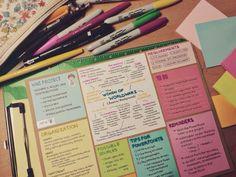 Study Techniques [L] Map Mind, Study Organization, University Organization, Study Techniques, Pretty Notes, School Study Tips, Study Skills, Study Hard, Study Inspiration