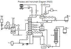 プロセス PID