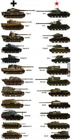 German Armor or Soviet Armor (Grabs Popcorn)