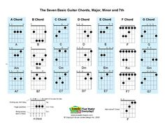 http://pptmaps.hubpages.com/hub/Free-PDF-Guitar--Mandolin--and-Ukulele-Chord-and-Music-Charts