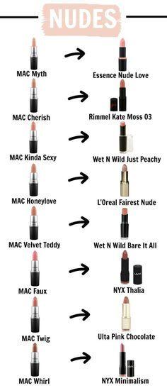 Beauty blogger Mash Elle shares a list of MAC bestseller lipstick nude dupes